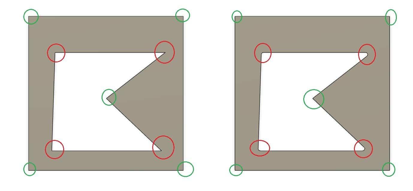 Voordeel Kunststof lasersnijden radiusvrije hoeken